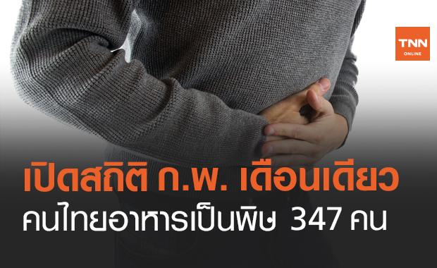 น่าห่วง! สถิติ ก.พ. คนไทยอาหารเป็นพิษเกือบ 350 คน