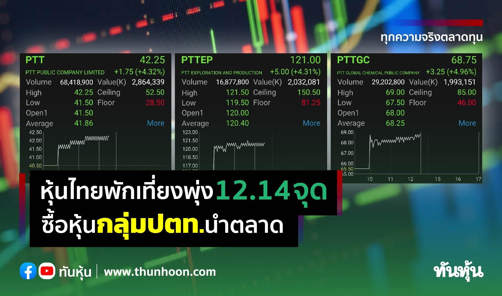 หุ้นไทยพักเที่ยงปิดที่ 1,556.25 จุด บวก 0.79% ซื้อหุ้นกลุ่ม ปตท.นำตลาด