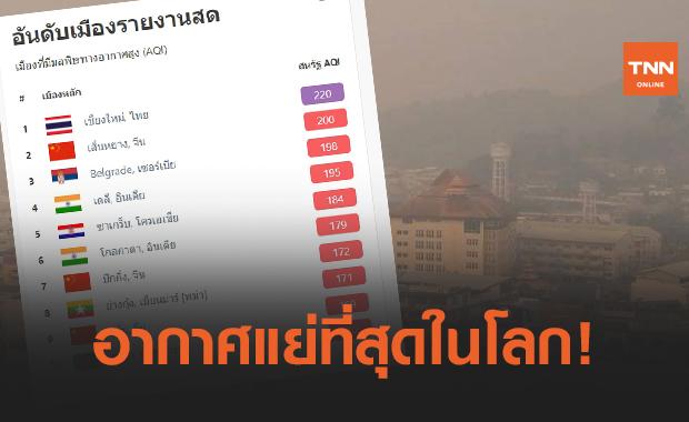 เชียงใหม่ติดอันดับ 1 เมืองที่มีมลพิษทางอากาศสูงของโลก