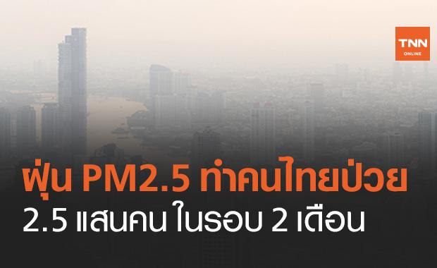 ฝุ่น PM2.5 วิกฤต! กรมอนามัยฯ พบผู้ป่วยจากฝุ่นรอบ 2 เดือน 2.5 แสนคน