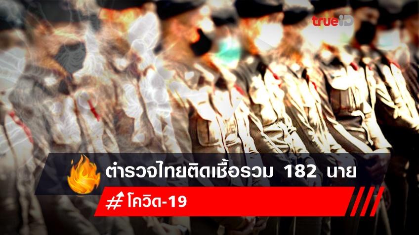 ตำรวจไทย ติดโควิดรวม 182 นาย อยู่ระหว่างกักตัวอีก 1,625 นาย