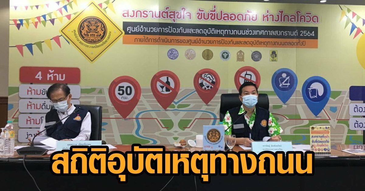 ศปถ.เผยสถิติอุบัติเหตุทางถนน 5 วัน รวม 1,795 ครั้ง เสียชีวิต 192 ราย ชี้เหตุขับรถเร็ว-ดื่มแล้วขับ