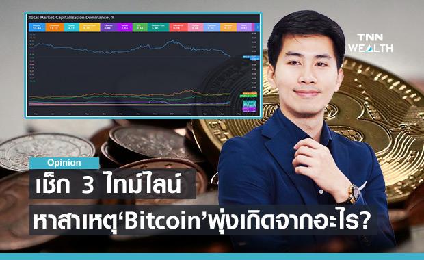 """เช็ก 3 ไทม์ไลน์ หาสาเหตุ""""Bitcoin"""" ราคาพุ่งขึ้นล่าสุด เพราะอะไร?"""