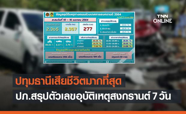 เปิดตัวเลขสรุป! อุบัติเหตุทางถนนช่วงสงกรานต์ 7 วันอันตราย