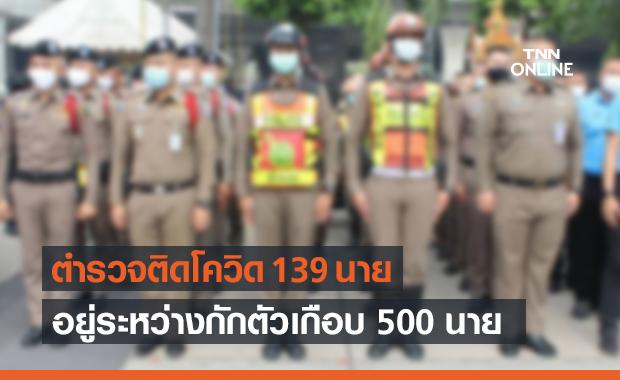 โควิด-19 เจาะวงการสีกากี ตำรวจติดเชื้อแล้ว 139 นาย