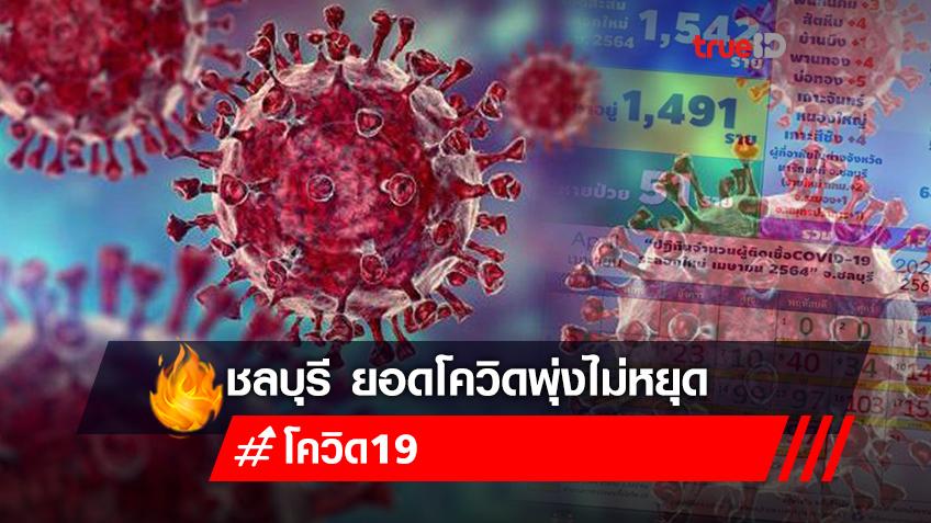 ชลบุรี ยอดโควิดวันนี้ ป่วยใหม่พุ่งเฉียดร้อย พบติดในครอบครัว 70ราย