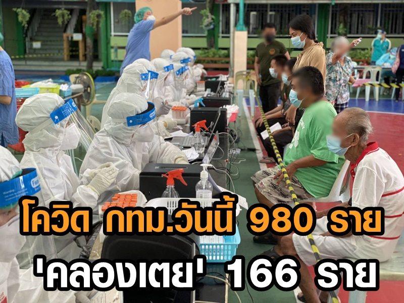 กทม.เผยตัวเลขผู้ป่วยโควิดวันนี้ 980 ราย 'คลองเตย' อันดับ 1 เพิ่มขึ้น 166 ราย