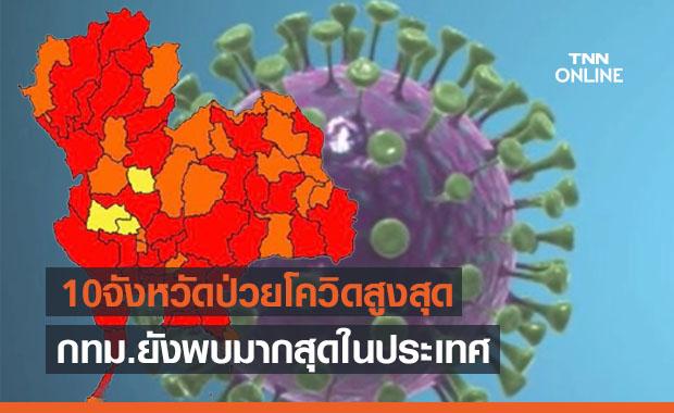 กทม.ยังน่าห่วง! ยอดป่วยโควิดวันนี้กว่า800รายสูงสุดในประเทศ
