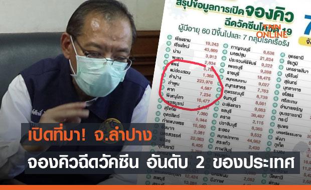 เปิดที่มา! ผู้สูงอายุลำปาง จองคิวฉีดวัคซีนโควิดสูงอันดับ 2 ของประเทศ