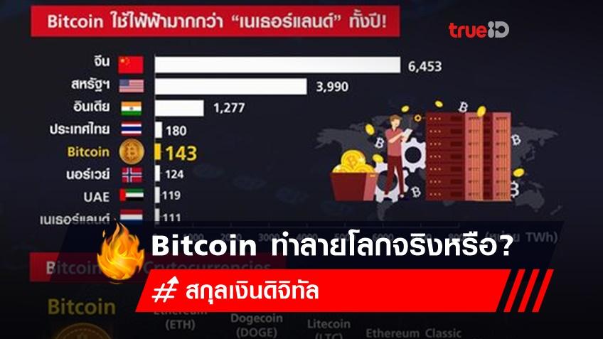 Bitcoin กำลังทำลายโลก จริงหรือ?