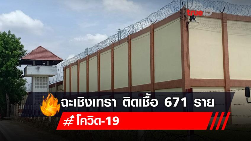 ฉะเชิงเทรา พบผู้ติดเชื้อ 'โควิด' วันนี้ 671 ราย คลัสเตอร์นักโทษวันเดียวพุ่ง 660 ราย