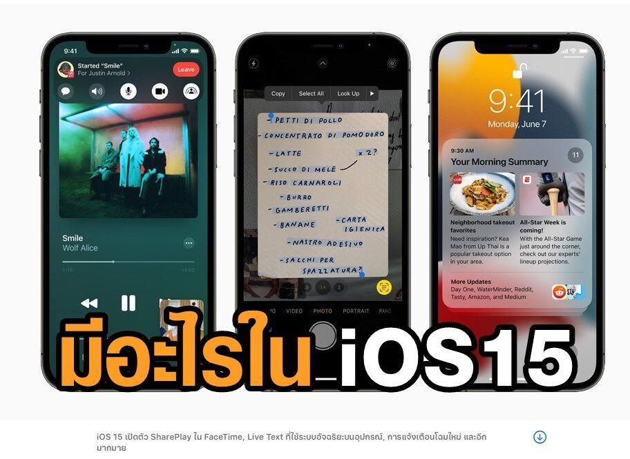 แอปเปิล ยกระดับสุขภาพส่วนบุคคล ให้ล้ำหน้ายิ่งขึ้น กับ iOS 15