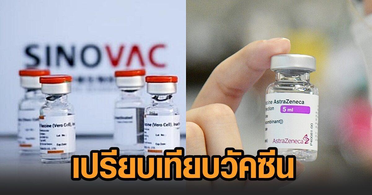 กรมควบคุมโรค โชว์ผลเปรียบเทียบ 2 วัคซีนโควิด ซิโนแวค-แอสตร้าเซนเนก้า