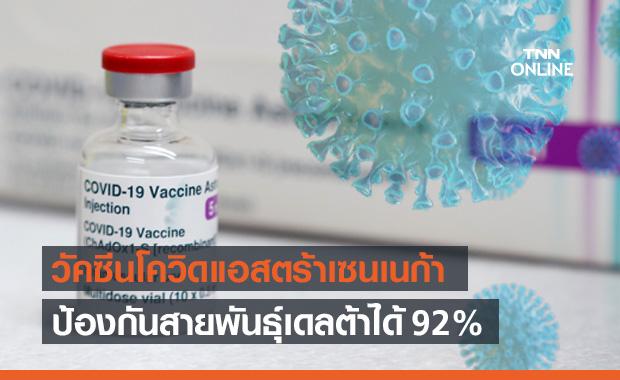 แอสตร้าเซนเนก้า แถลงยืนยันวัคซีนโควิด ป้องกันสายพันธุ์เดลต้าถึง 92%