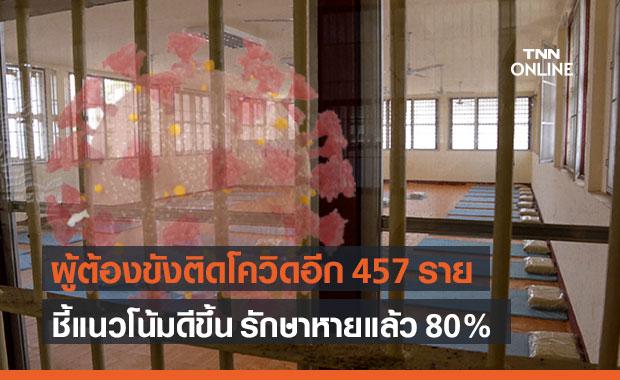 ราชทัณฑ์ พบผู้ต้องขังติดโควิดอีก 457 ราย รักษาหายแล้ว 80%