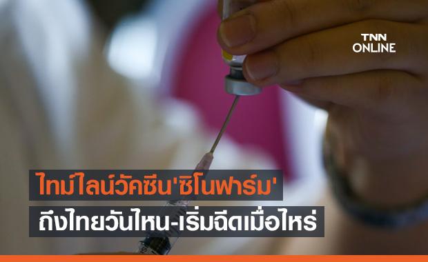 เปิดไทม์ไลน์วัคซีนตัวเลือก 'ซิโนฟาร์ม' ถึงไทยวันไหน-เริ่มฉีดวันแรกเมื่อไหร่