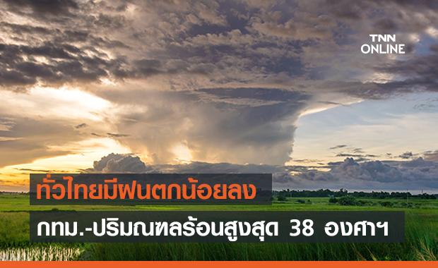 สภาพอากาศ โดย กรมอุตุนิยมวิทยา ประจำวันที่ 20 มิ.ย. 2564