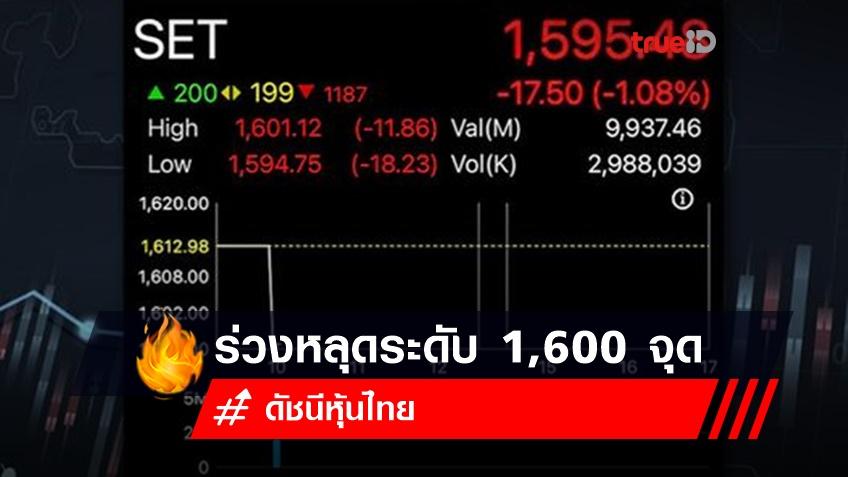 ดัชนีหุ้นไทยร่วงหลุดระดับ 1,600 จุด วิตกเฟดอาจขึ้นดอกเบี้ยเร็วกว่าคาด