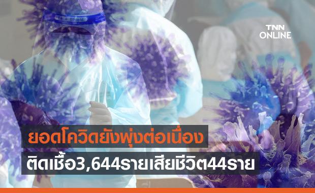 โควิดวันนี้ยังน่าห่วง พบติดเชื้อรายใหม่ 3,644 ราย เสียชีวิตอีก 44 ราย
