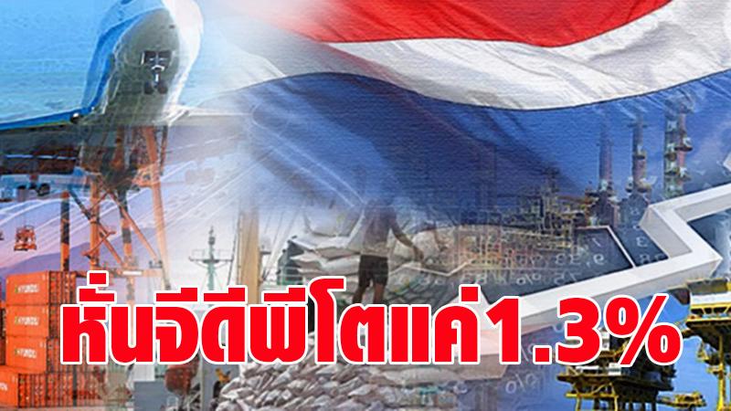 ซีไอเอ็มบีหั่นเศรษฐกิจไทยปีนี้เหลือ 1.3% - ชี้โควิดยังลากยาวถึงไตมาส 4 อาจเห็นจีดีพีต่ำกว่า 1%