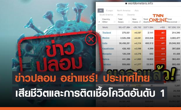 ข่าวปลอม อย่าแชร์! ประเทศไทยมีการรายงานการเสียชีวิต และการติดเชื้อโควิด-19 เป็นอันดับ 1