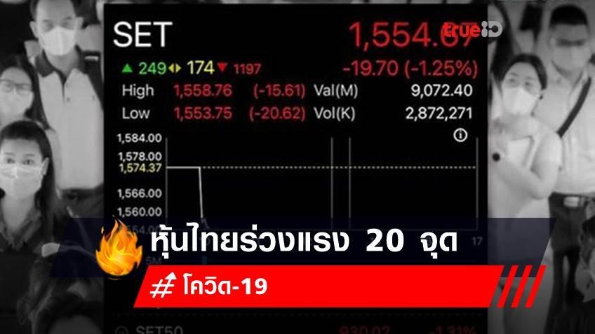 หุ้นไทยร่วงแรง 20 จุด วิตกผู้ติดเชื้อโควิดนิวไฮทะลุหมื่นคน ล็อกดาวน์เข้ม 13 จังหวัดกระทบเศรษฐกิจทรุดหนัก