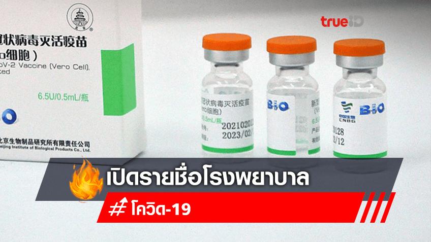 เปิดรายชื่อโรงพยาบาล จุดฉีดวัคซีน 'ซิโนฟาร์ม' สำหรับประชาชนรอบเก็บตก