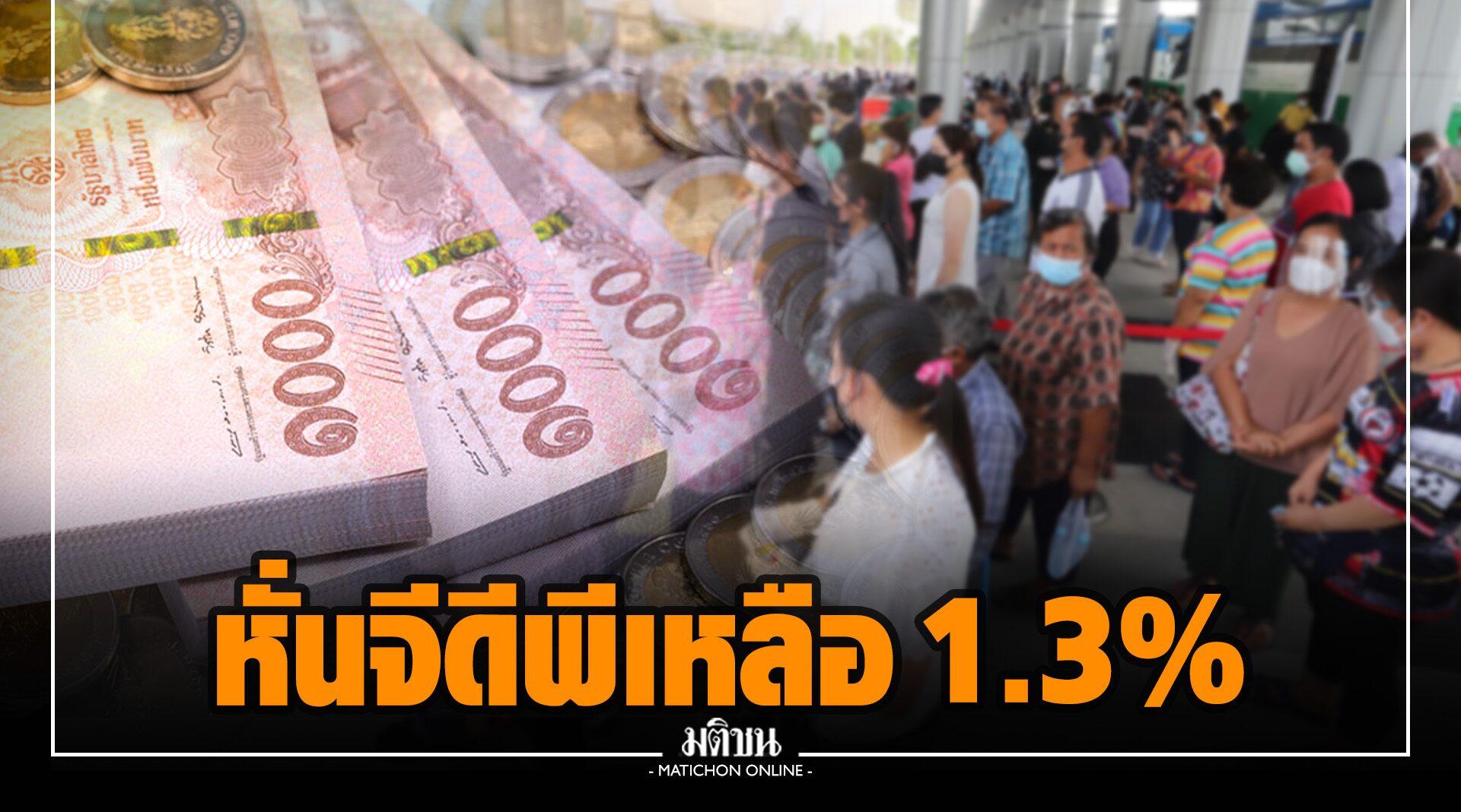 คลัง ลดจีดีพี ปี64 เหลือ 1.3% ผลจากโควิด ต่างชาติแค่ 3 แสนคนหวังปีหน้าโต 4-5% ฟื้นต่างชาติเที่ยวไทย 12 ล้านคน