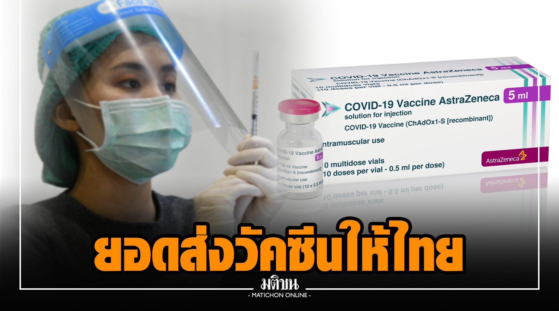แอสตร้าฯ เผยยอดส่งวัคซีนโควิดให้ไทย ก.ค. 5.3 ล้านโดส