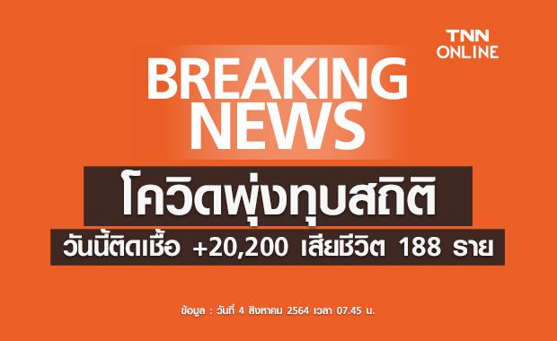 ด่วน! โควิดทำนิวไฮ ยอดผู้ป่วยใหม่พุ่ง 20,200 ราย เสียชีวิต 188 ราย
