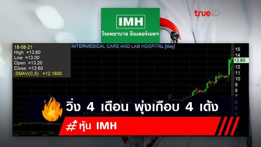หุ้น IMH วิ่ง 4 เดือน พุ่งเกือบ 4 เด้ง