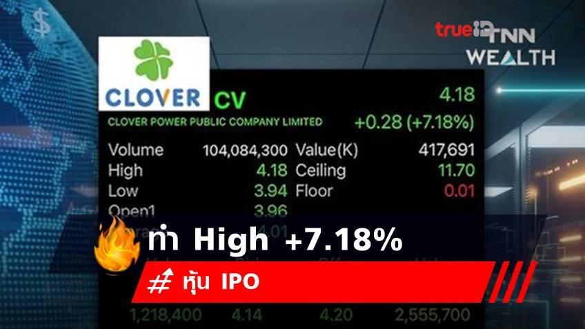 CV เปิดเทรดวันแรกทำ High +7.18% ยืนเหนือจอง 4.18 บาท จากราคา IPO 3.90 บาท/หุ้น