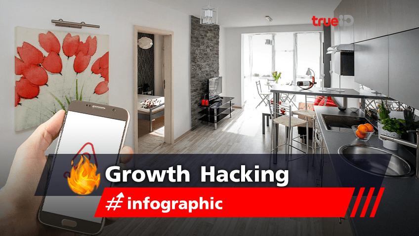 'Airbnb' จากเว็บหาห้องพักที่คนไม่กล้าใช้ สู่แอปดังระดับโลก ด้วยGrowth Hacking