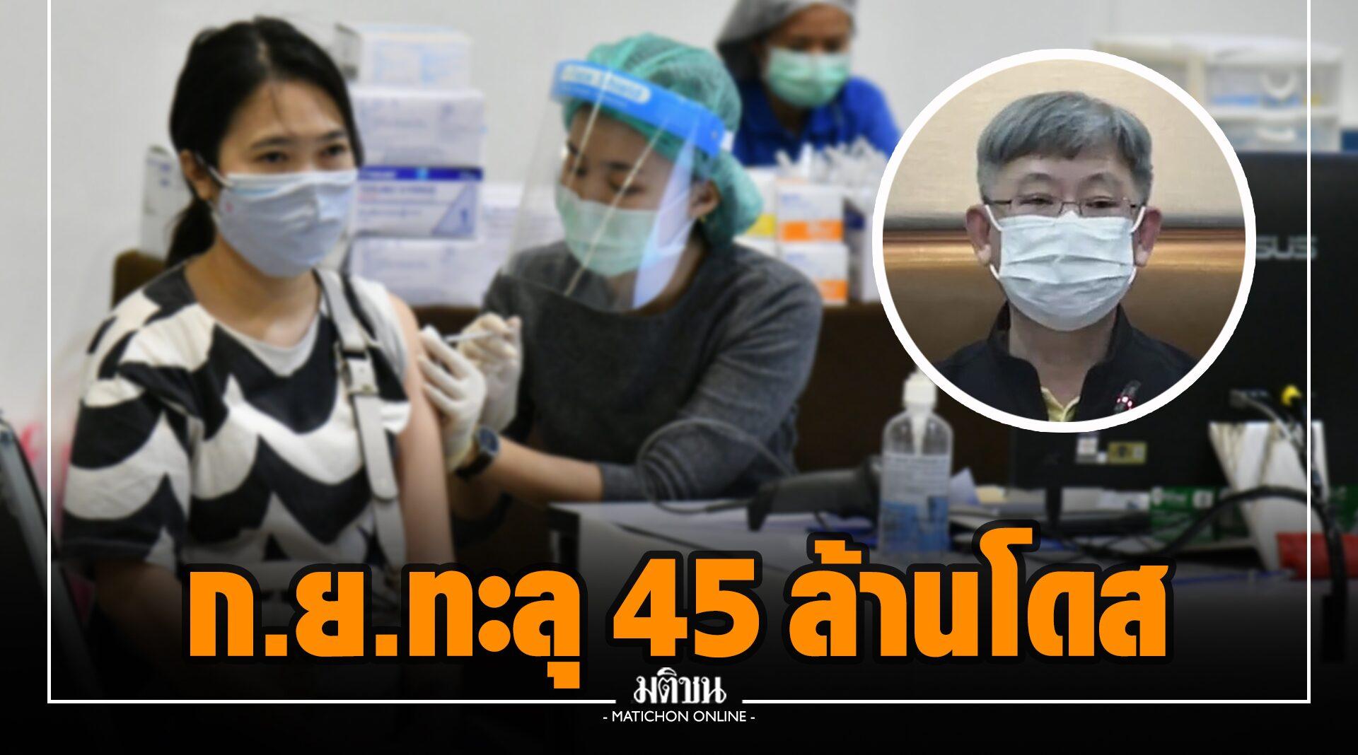 สธ.การันตี ก.ย.ฉีดวัคซีนทะลุ 45 ล้านโดส แย้ม ต.ค.มาเพิ่ม 24 ล้านโดส ระดมฉีด 5 กลุ่ม เด็ก แรงงาน ราชทัณฑ์