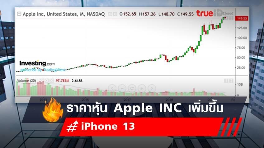 ราคาหุ้น Apple INC เพิ่มขึ้น ก่อนเปิดตัว iPhone 13