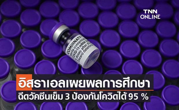 ไฟเซอร์เผยผลฉีดวัคซีนเข็ม 3 ป้องกันโควิดได้ 95%