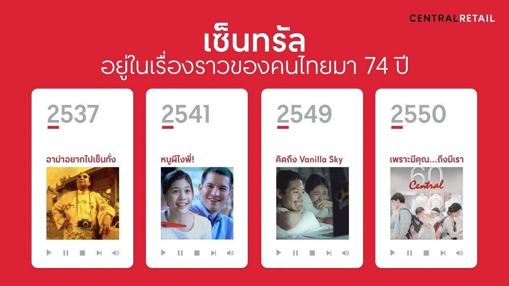 """ห้างเซ็นทรัล เปิดตัวคลิปวีดีโอออนไลน์ """"ไทม์ไลน์"""" ฉลอง 70 ปี ตอกย้ำห้างอยู่คู่คนไทยทุกช่วงเวลา"""