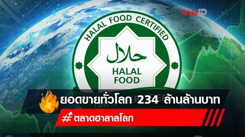 ตลาดฮาลาลโลก ปี 63 ยอดขายทั่วโลก 234 ล้านล้านบาท