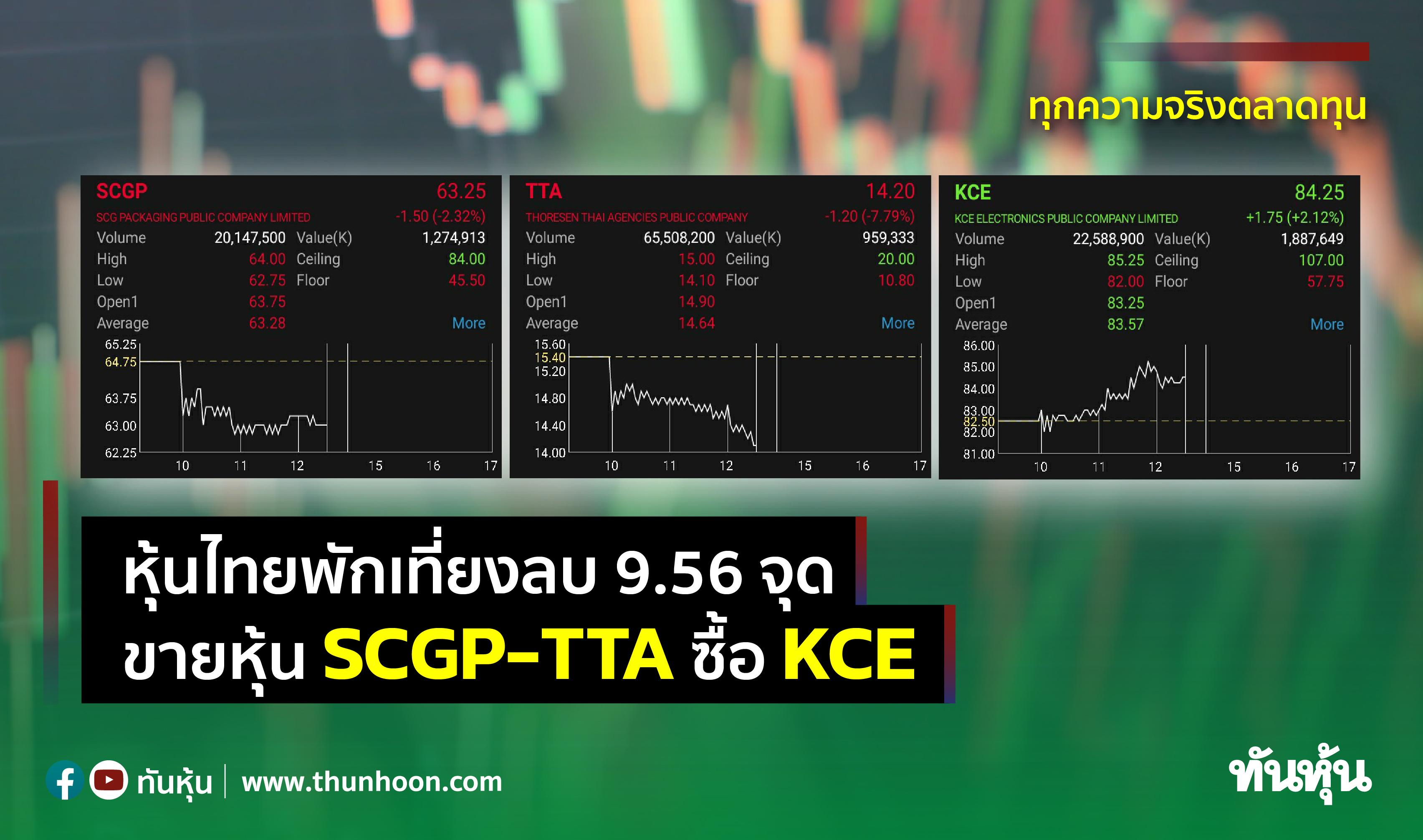 หุ้นไทยพักเที่ยงลบ 9.56 จุด ขายหุ้น SCGP-TTA ซื้อ KCE