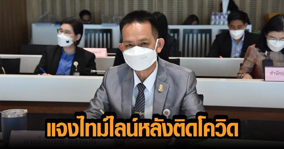 'ฐิตินันท์' ภูมิใจไทย แจงไทม์ไลน์หลังป่วยโควิด คาดติดจากประชุมร่วมสภาฯ ขอโทษบุคคลใกล้ชิด