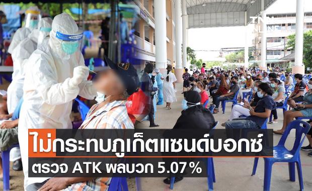 สธ.ตรวจ ATK ภูเก็ต พบติดโควิด 5.07% ส่วนใหญ่เป็นแรงงานต่างชาติ ยังไม่ฉีดวัคซีน