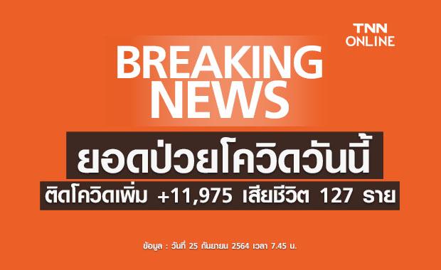 ยอดโควิดในไทย วันนี้ติดเชื้อรายใหม่ 11,975  ราย เสียชีวิต 127 ราย
