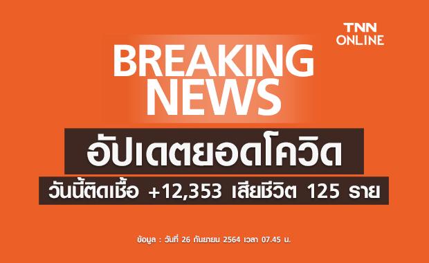 โควิดวันนี้ ไทยติดเชื้อเพิ่ม 12,353 ราย เสียชีวิต 125 ราย