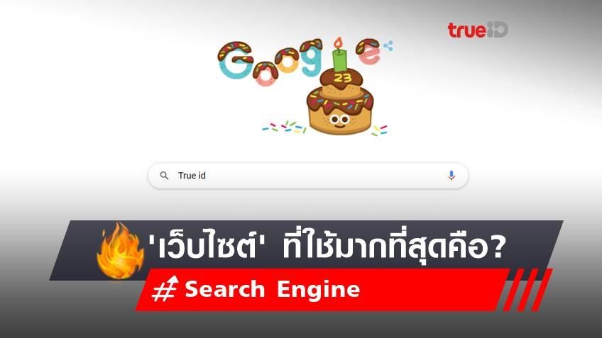 เว็บไซต์ Search Engine ที่คุณรู้จักและใช้งานมากที่สุดคือเว็บอะไร?