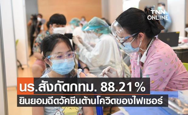 ผลสำรวจนักเรียนสังกัด กทม. 88.21% ยินยอมฉีดวัคซีนต้านโควิดไฟเซอร์