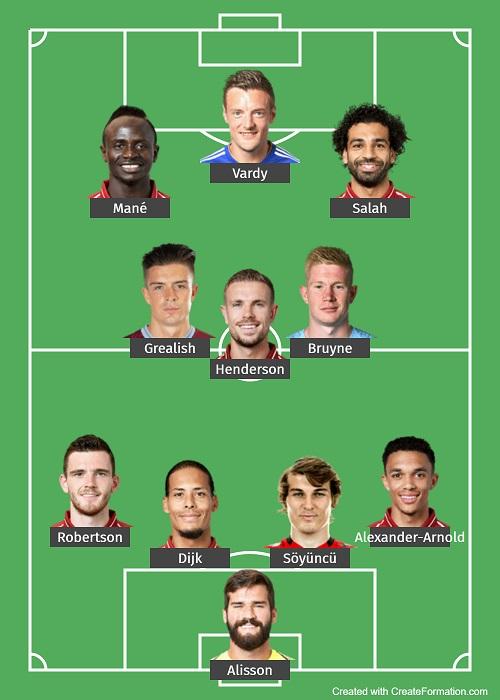 ทีมยอดเยี่ยม พรีเมียร์ลีก ฤดูกาล 2019/20 ของ เดลี่ เมล