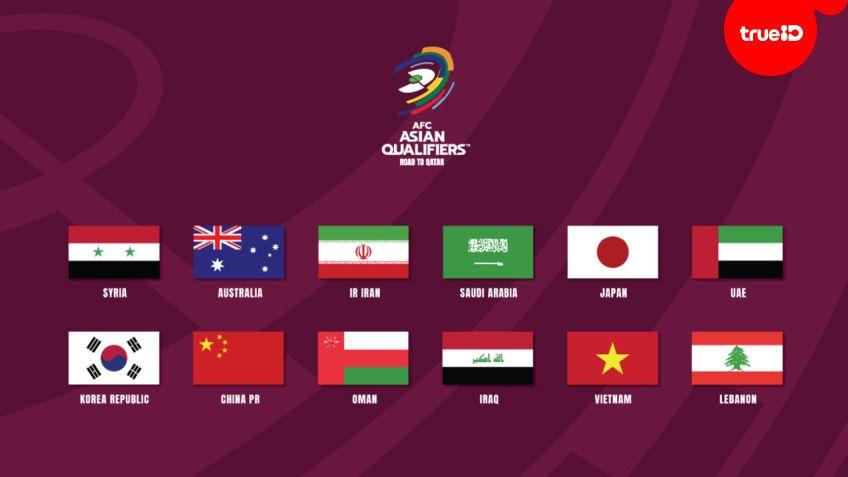 สรุปผลศึกคัดบอลโลก 2022 โซนเอเชีย รอบสอง และทีมที่เข้ารอบ 12 ทีมสุดท้าย