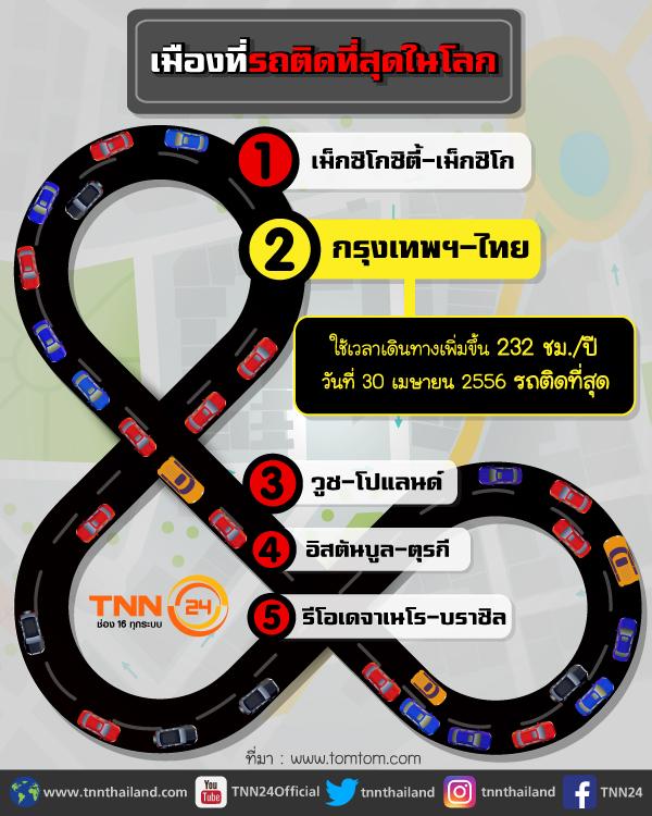 Bangkok traffic 01