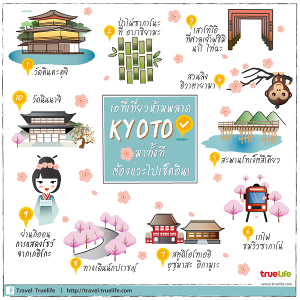 10 ที่เที่ยว ห้ามพลาดใน เกียวโต มาทั้งที ต้องแวะไปเช็คอิน !