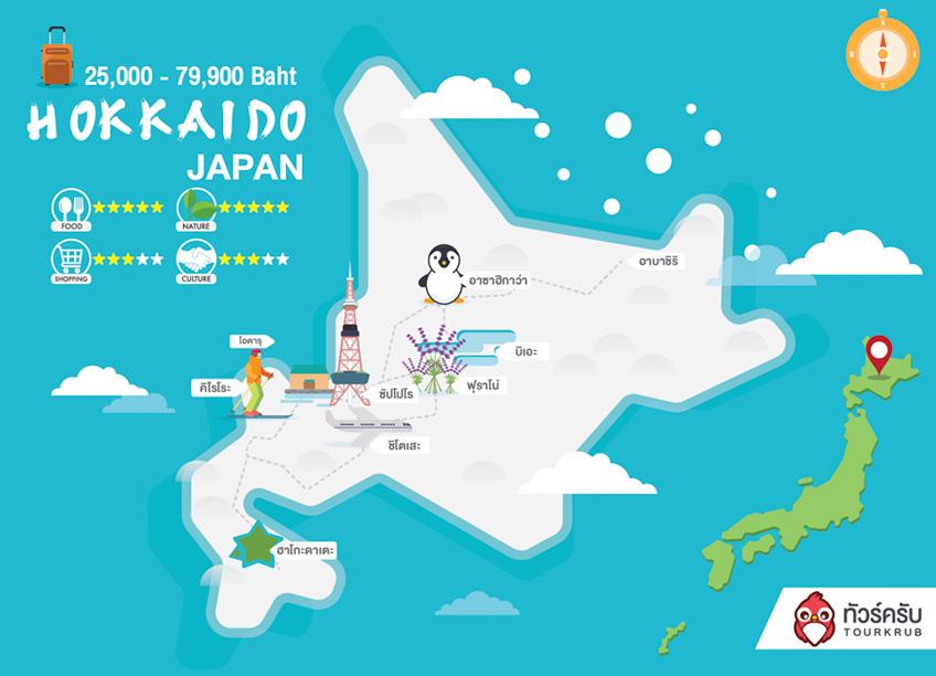 ฮอกไกโด เที่ยวญี่ปุ่นเมืองไหน เท่าไหร่บ้าง ไปเที่ยวช่วงไหนถึงจะดี ?